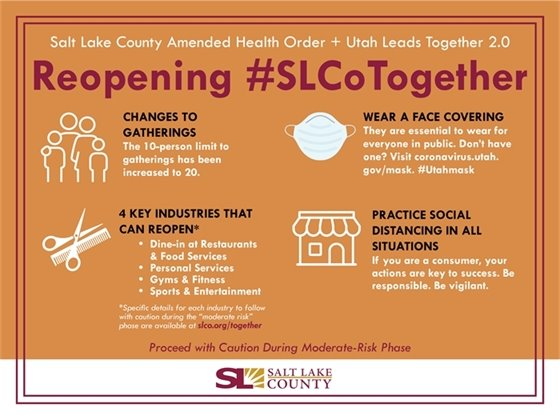 Reopening #SLCOTogether