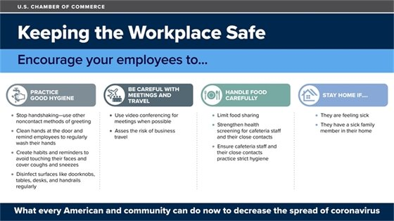 Keeping the Workplace Safe