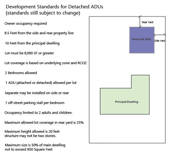 Draft Detached Dev Standards