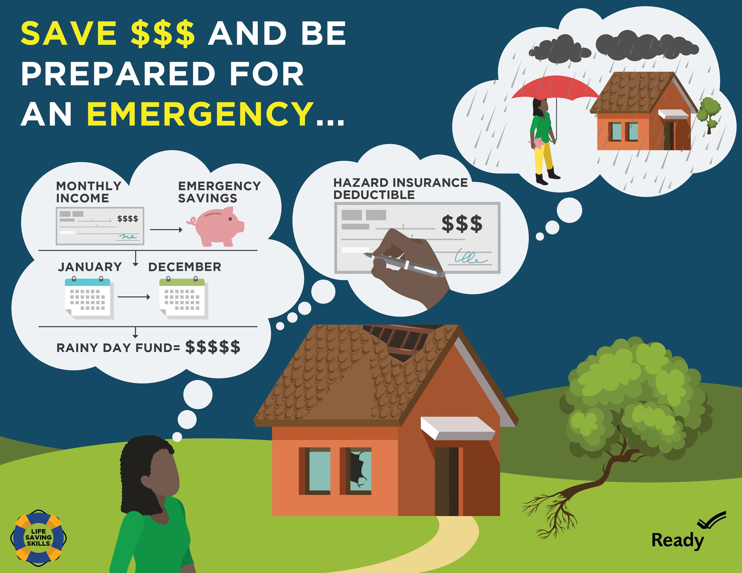 ready.gov_financial preparedness savings graphic